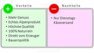 Vorteile und Nachteile vom Alpen Sepp