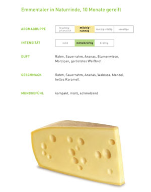 Emmentaler in Naturrinde
